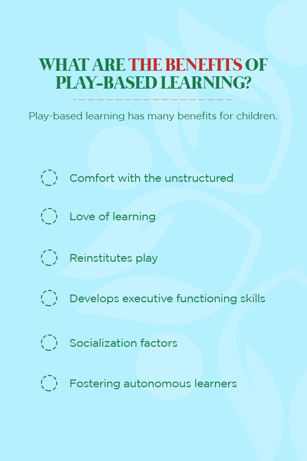 Benefits of Play-Based Learning Infographic