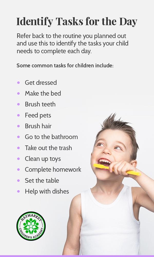 Identify Tasks